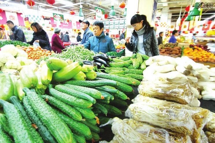 农产品期权市场试点