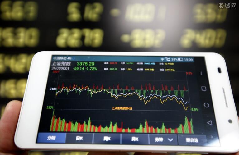 东方证券将承销金融债