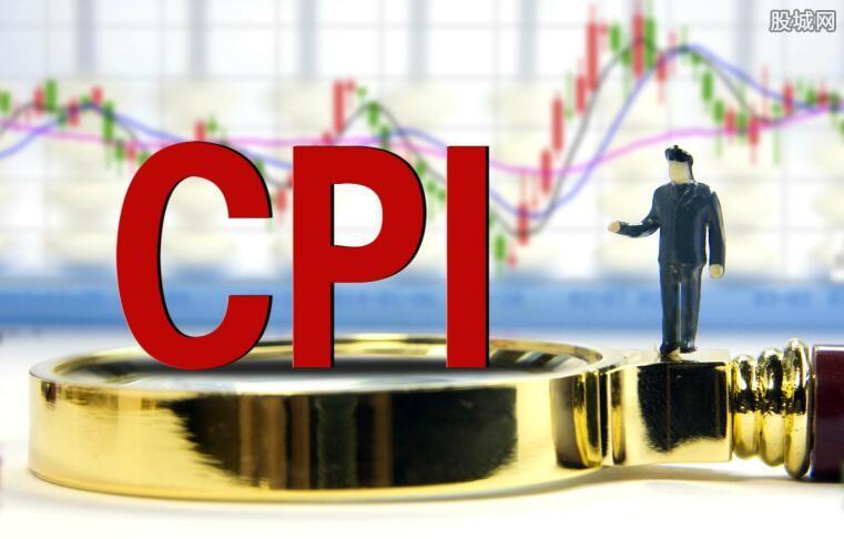 CPI与PPI回升