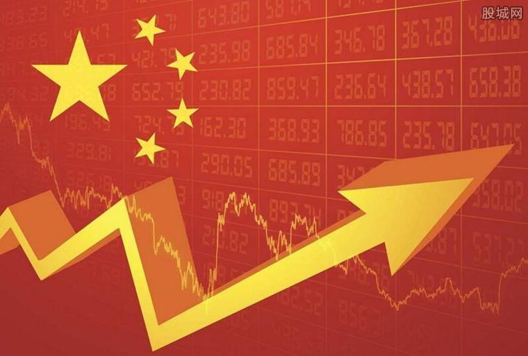 世界经济形势预测