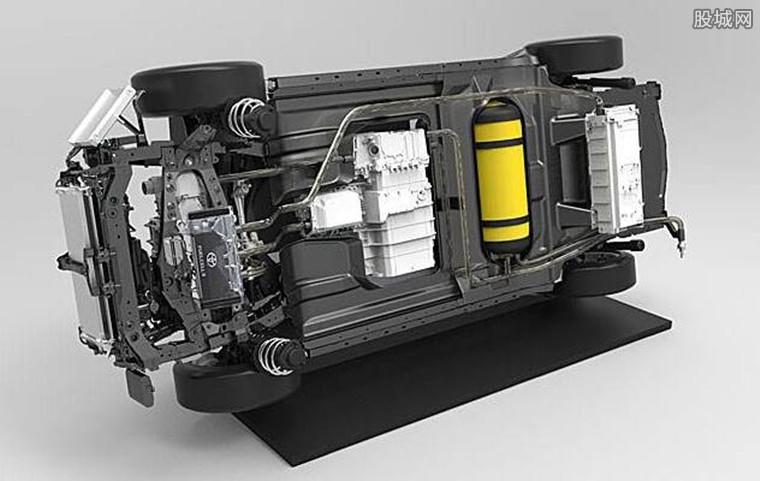 长城汽车燃料电池领域