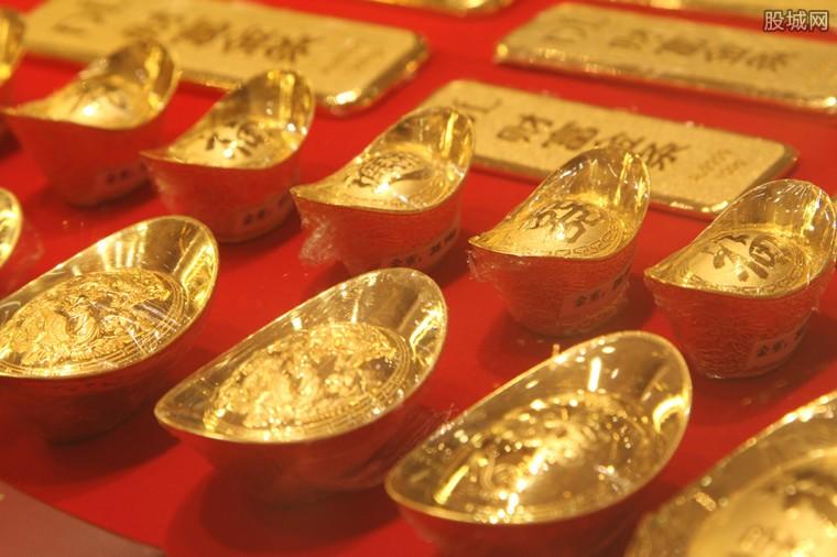 黄金价格走势图