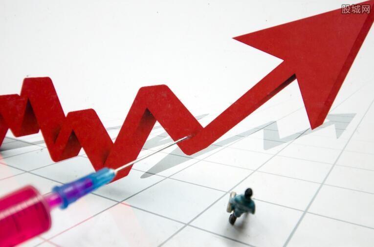 公司增加股权资本