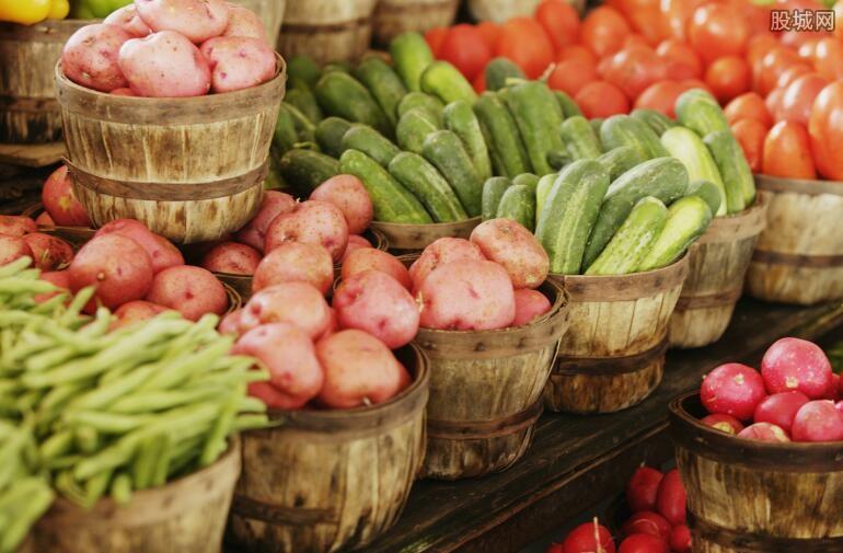芝加哥农产品期货市场