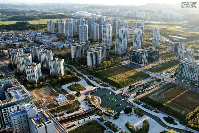 世界级城市群