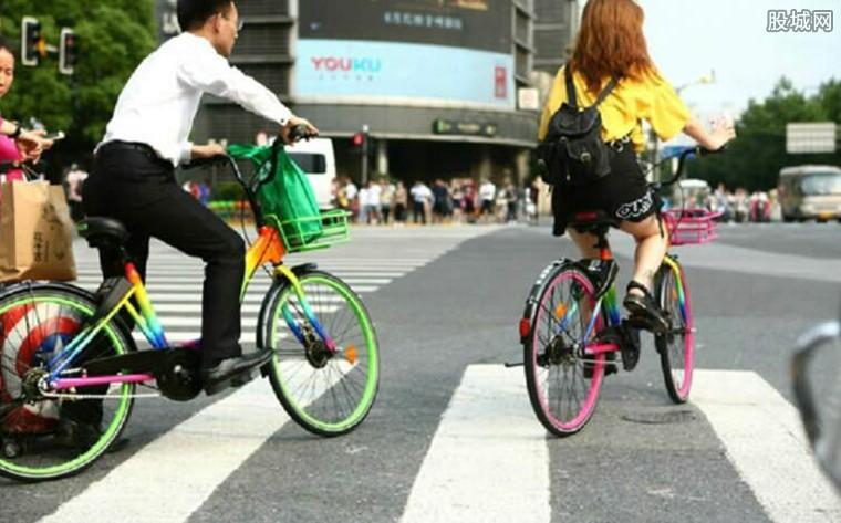 哈罗单车免押金了吗