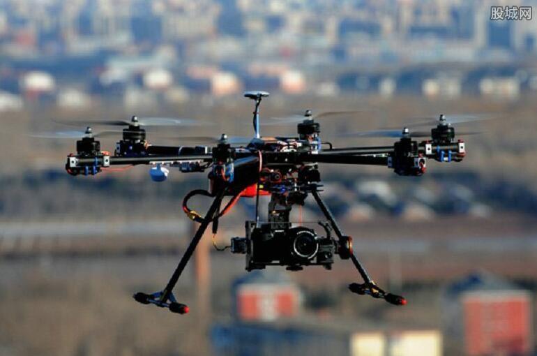 无人机市场管理体系