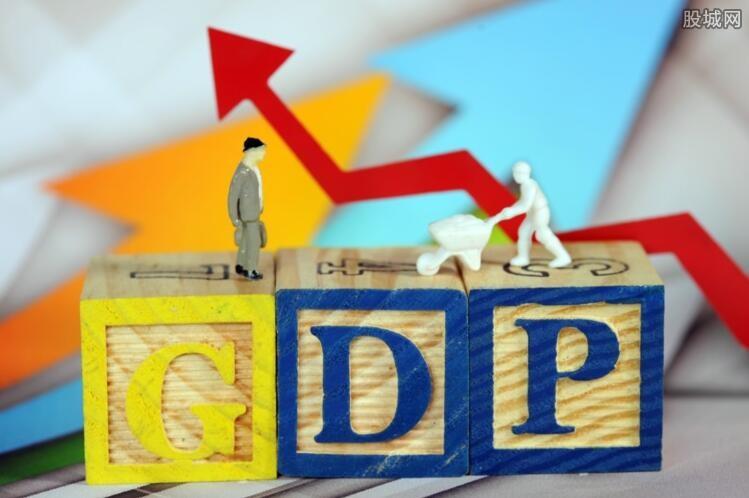 GDP增长最快的城市