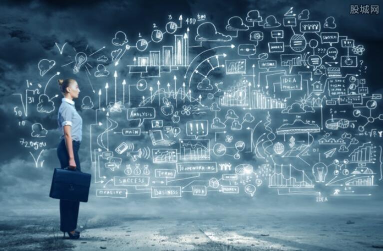 腾讯数字技术创新