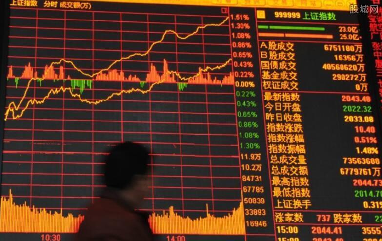 国企上市公司停牌数剧增