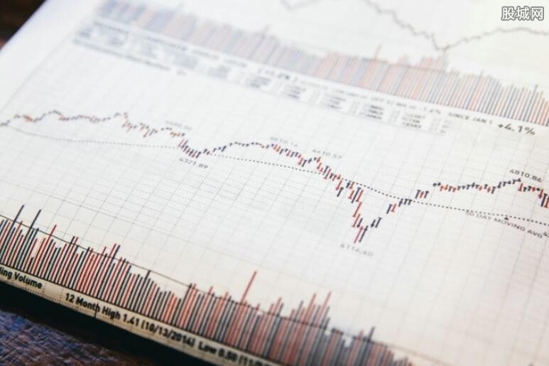 香港治理股市不当行为