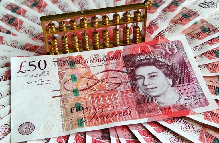 2018年英镑兑换人民币汇率的最新走势
