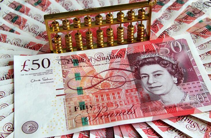 2018英镑对人民币走势