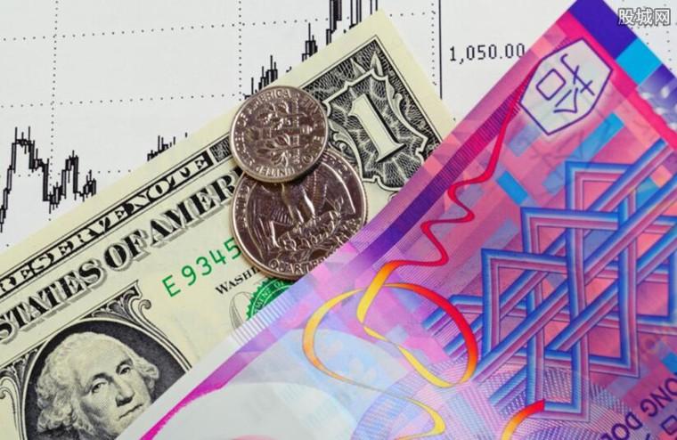 确保港元汇率稳定