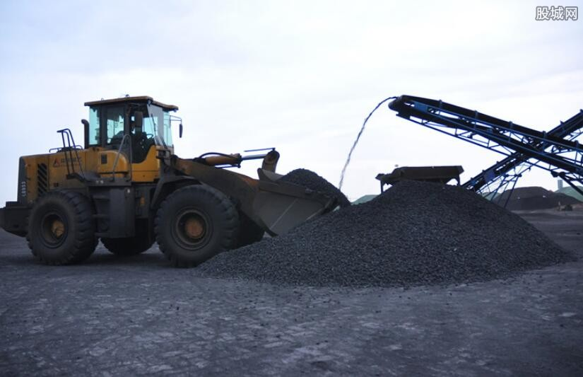 环渤海动力煤价格指数