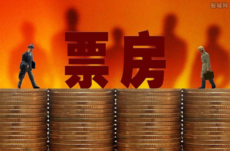 春节电影票价上涨