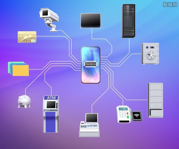 物联网产业