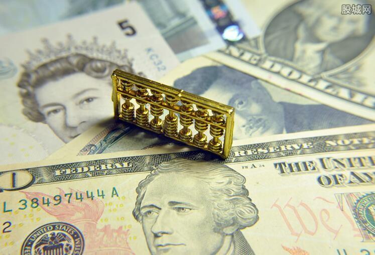 宽松货币政策