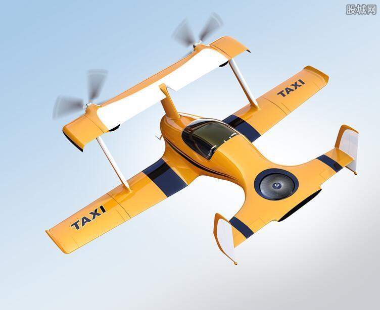 无人机市场
