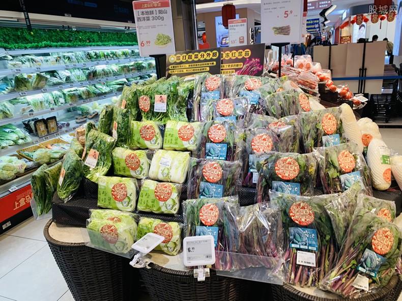 山东寿光蔬菜消息