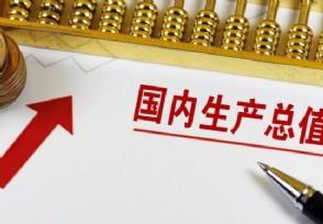 中国人均gdp世界排名2020年排在第几名?