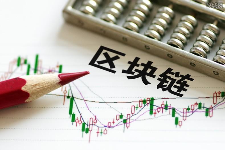艾达币值得投资吗